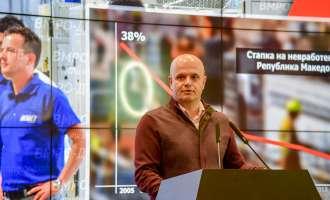ВМРО-ДПМНЕ: Ќе продолжиме да ја намалуваме невработеноста