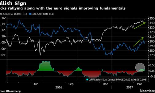 Раст на акциите на европските берзи и на Волстрит