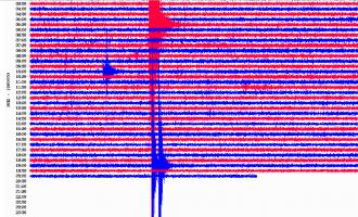Тлото на Скопје и натаму се тресе – нов земјотрес во 21 и 10
