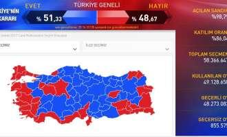 Никола Поповски му честитал на турскиот премиер Чавушоглу