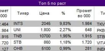 Без изненадувања на Македонската берза за хартии од вредност