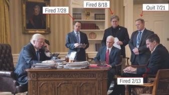 Трамп остана сам со хаосот во Белата куќа