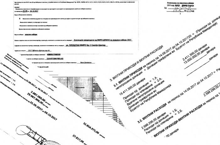 ВМРО-ДПМНЕ со најскапа изборна кампања, СДСМ собрал 211 илјади евра од членарина