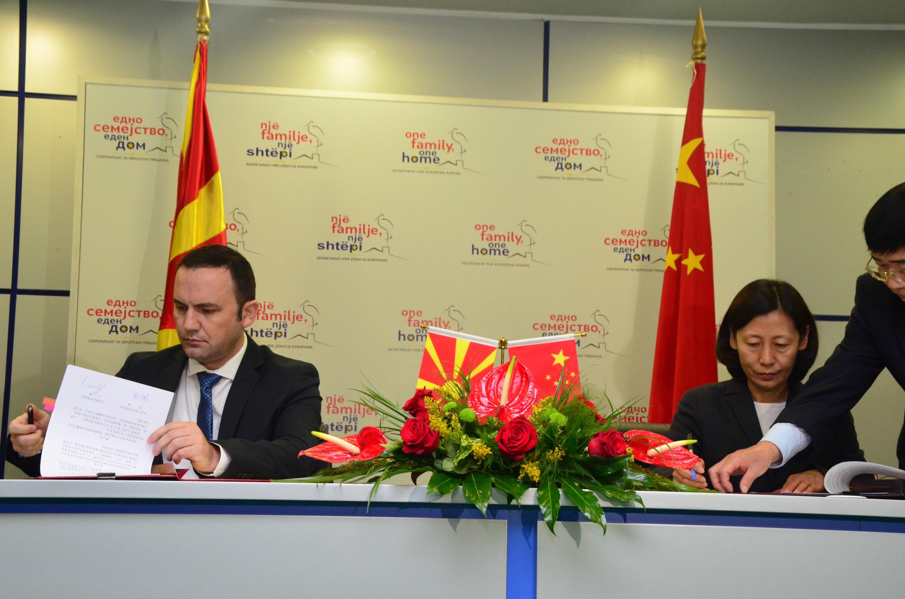 Неповратна финансиска помош од Кина од 2 5 милиони евра