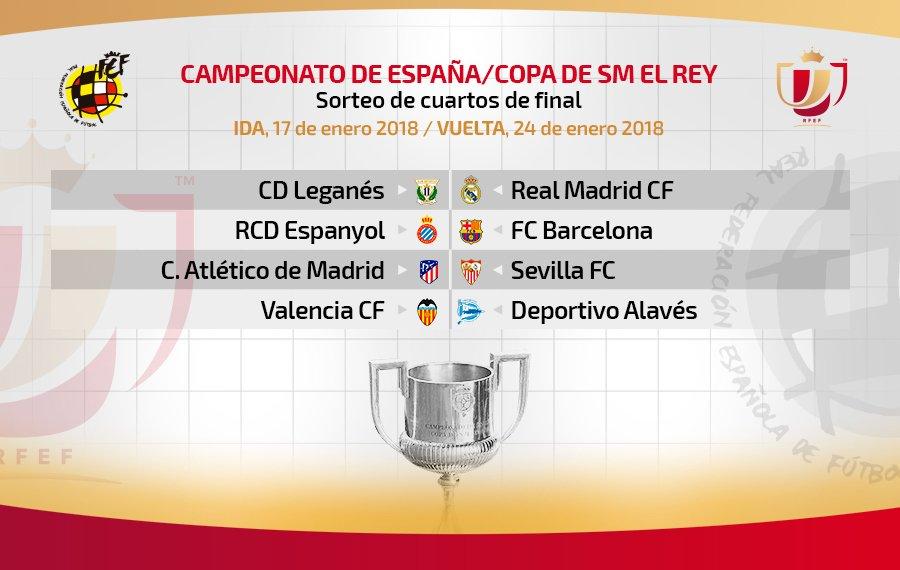 Куп на Шпанија  Атлетико на Севилја во четврт финалето